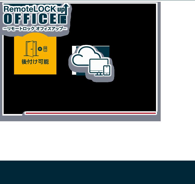 リモートロック オフィスアップ ニューノーマル時代のクラウド型入室管理システム